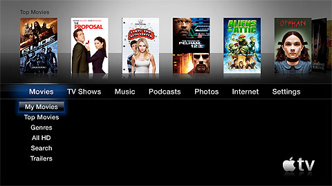 AppleTV software