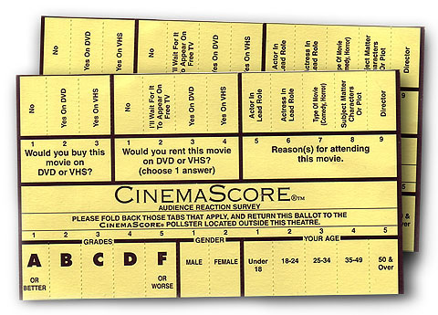 Cinemascore